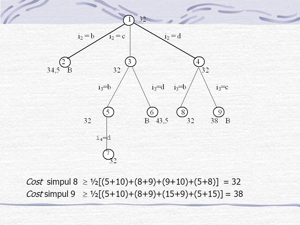 Cost simpul 8  ½[(5+10)+(8+9)+(9+10)+(5+8)] = 32